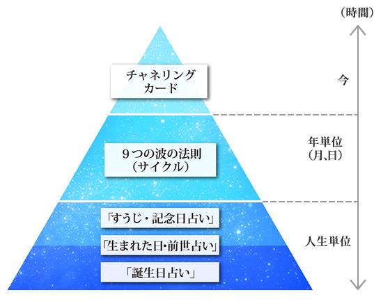 suhigaku_detail